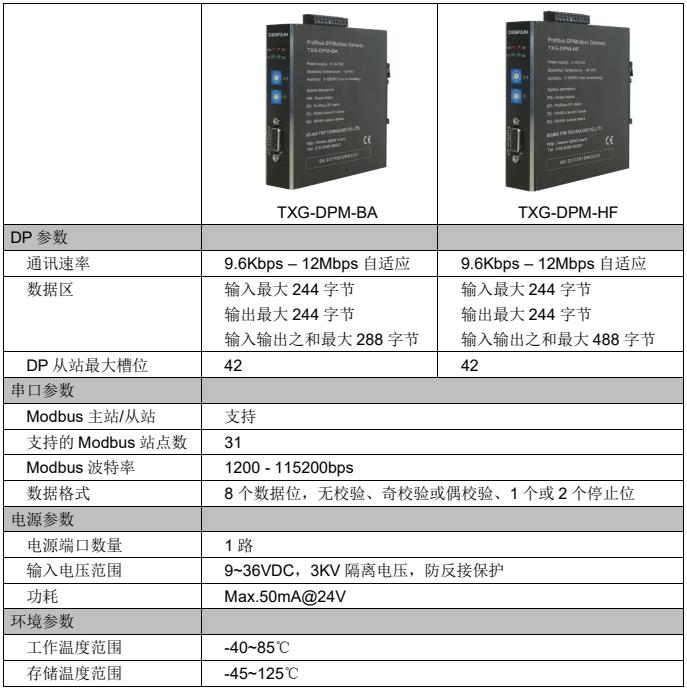 TXG-DPM-BA 协议转换器