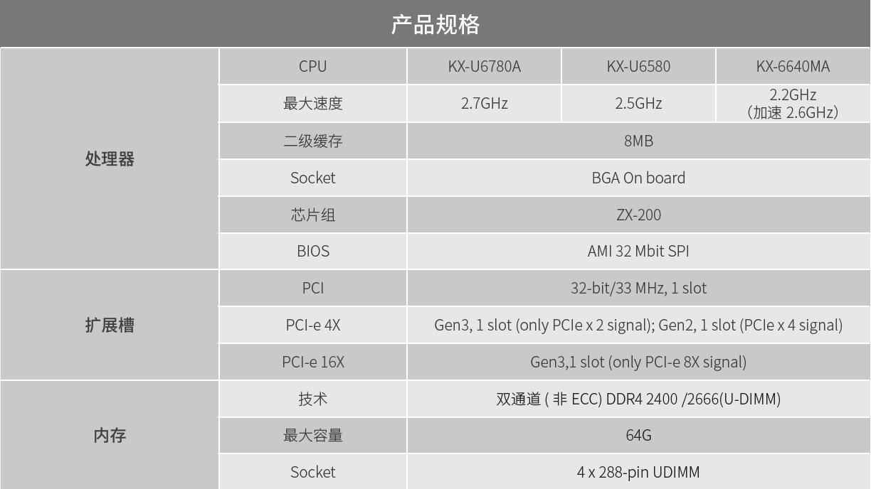 研华AIMB-Z50 Micro-ATX 主板