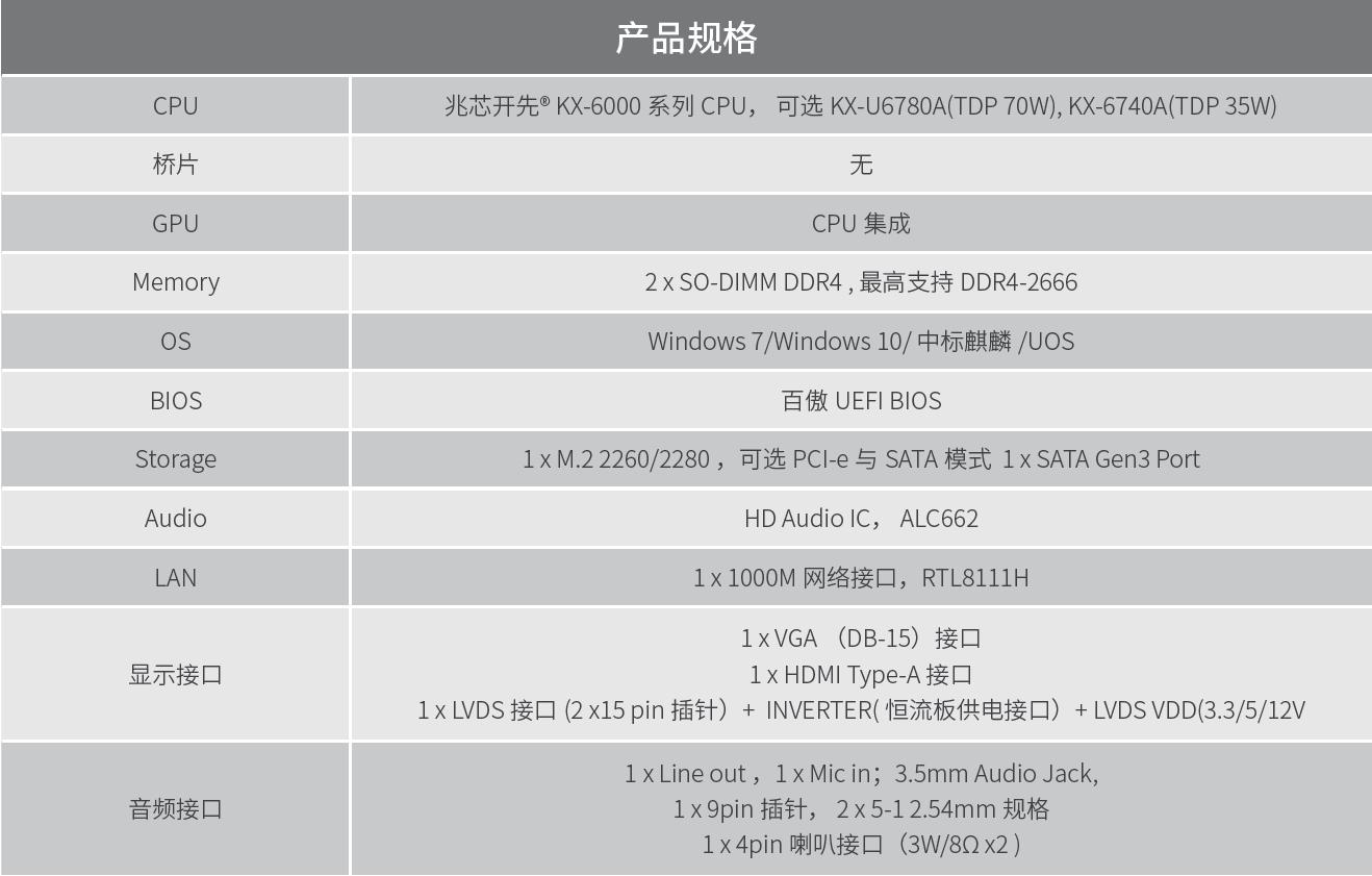 智微 JCCT1-ZXE Mini-ITX 主板