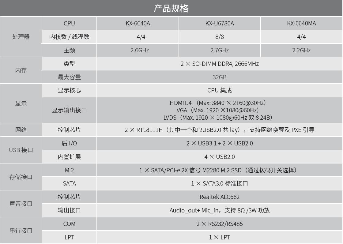 鼎盛 DN-K6000SL Mini-ITX 主板