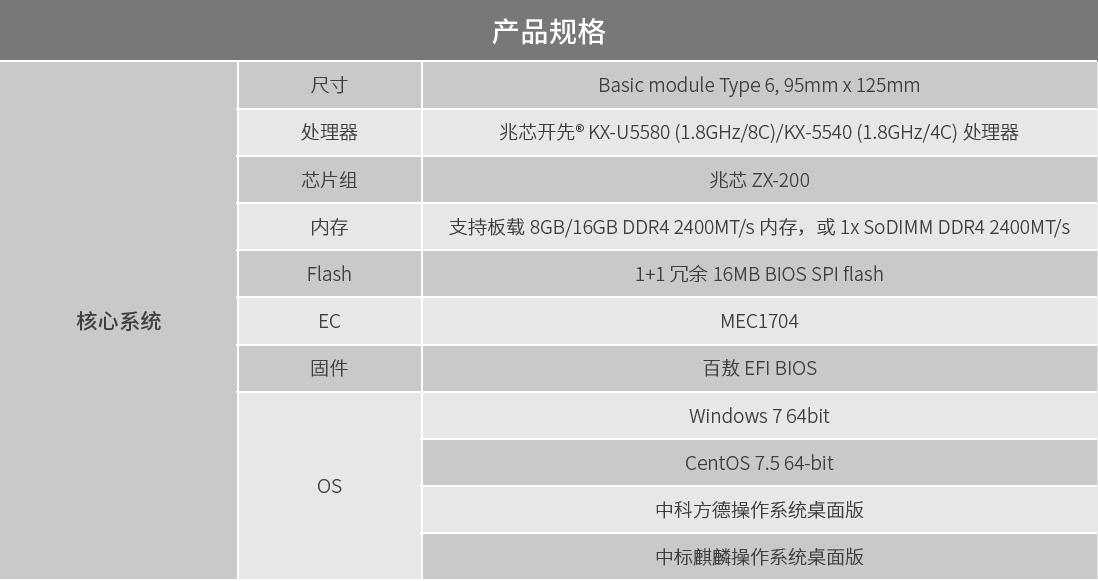 众新 CMB6 COMe 模块