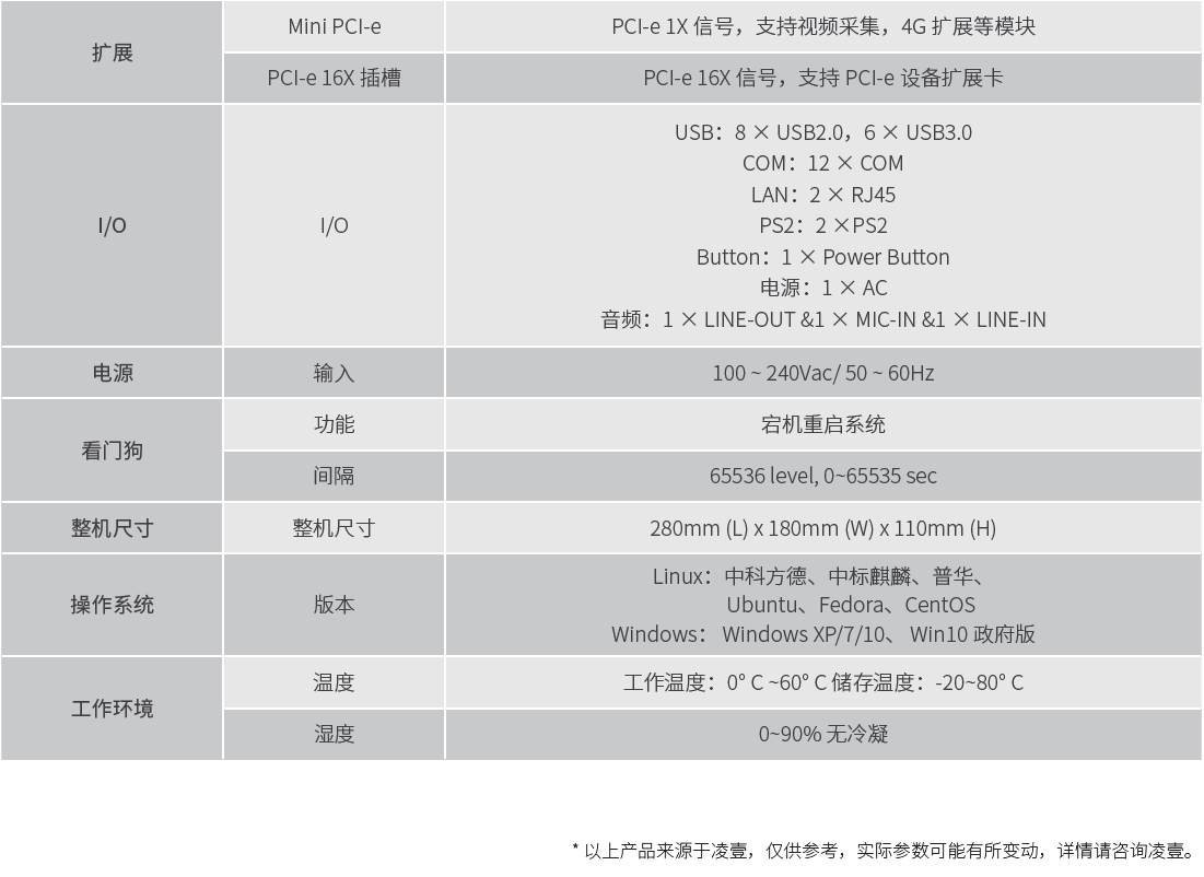 凌壹 M80-ZX 系列工业电脑