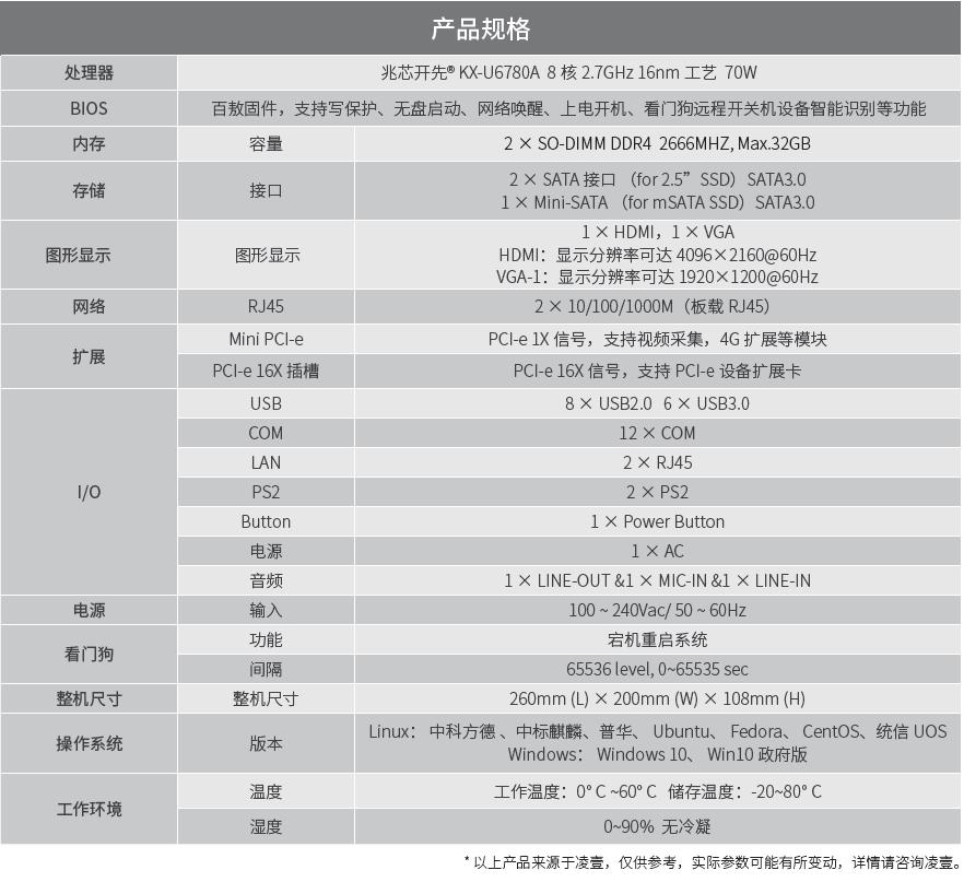 凌壹国产兆芯M70C-ZX Series整机