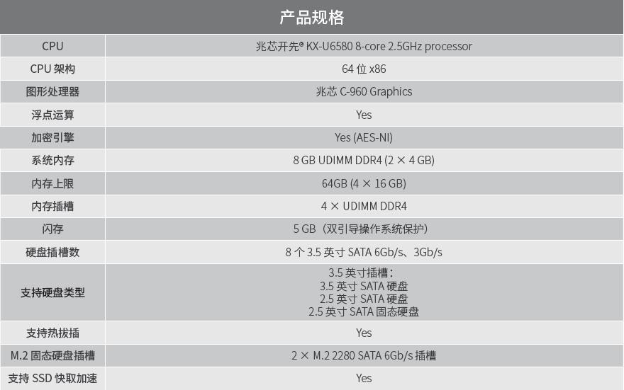 QNAP TVS-h875U 网络存储