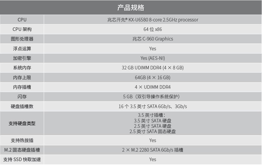 QNAP TVS-h1675U-RP 网络存储