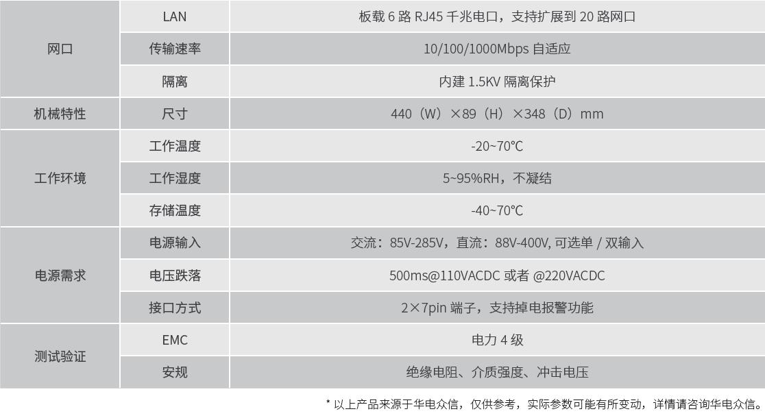 华电众信 HZC-7710 19