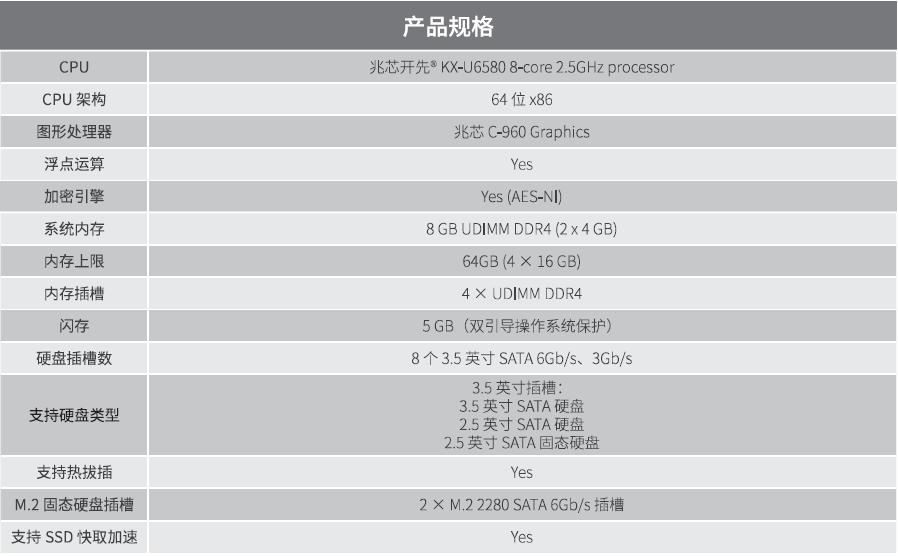QNAP TVS-h875U-RP 网络存储