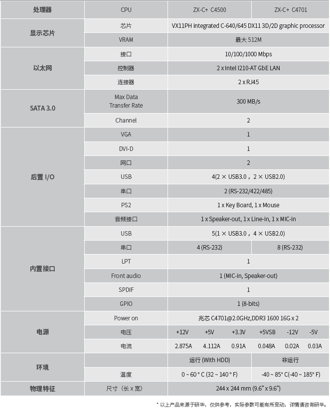 研华 AIMB-C50 Micro-ATX 主板