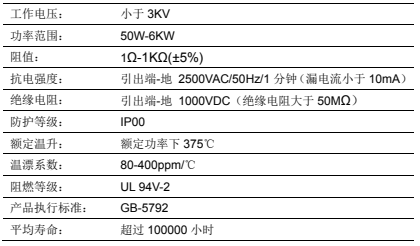 TTSF 波纹电阻器