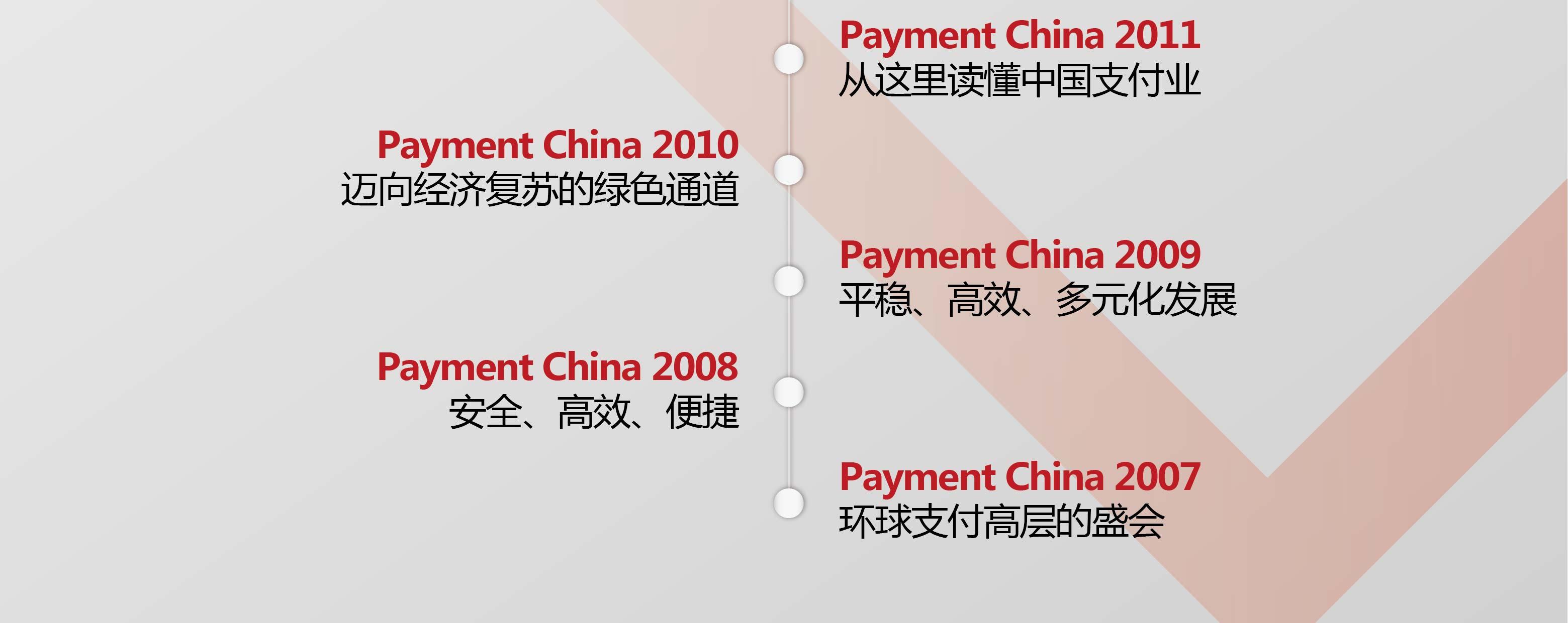 第12届中国支付业国际峰会