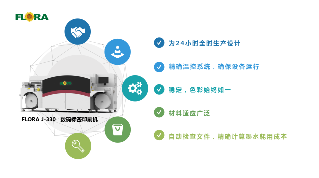 连签5台!彩神全新书刊、标签智造方案征服China Print 2021!