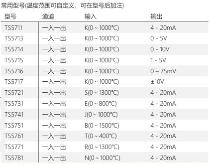TS 2000/TS5000 系列信号隔离器
