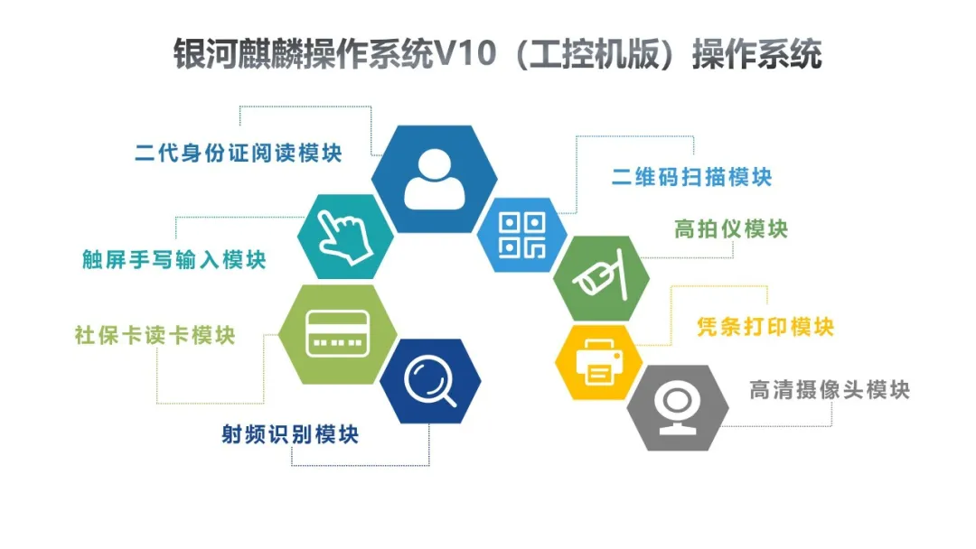 广州市金其利联合麒麟软件、力麒智能推出了国产超级柜台自助机服务终端解决方案