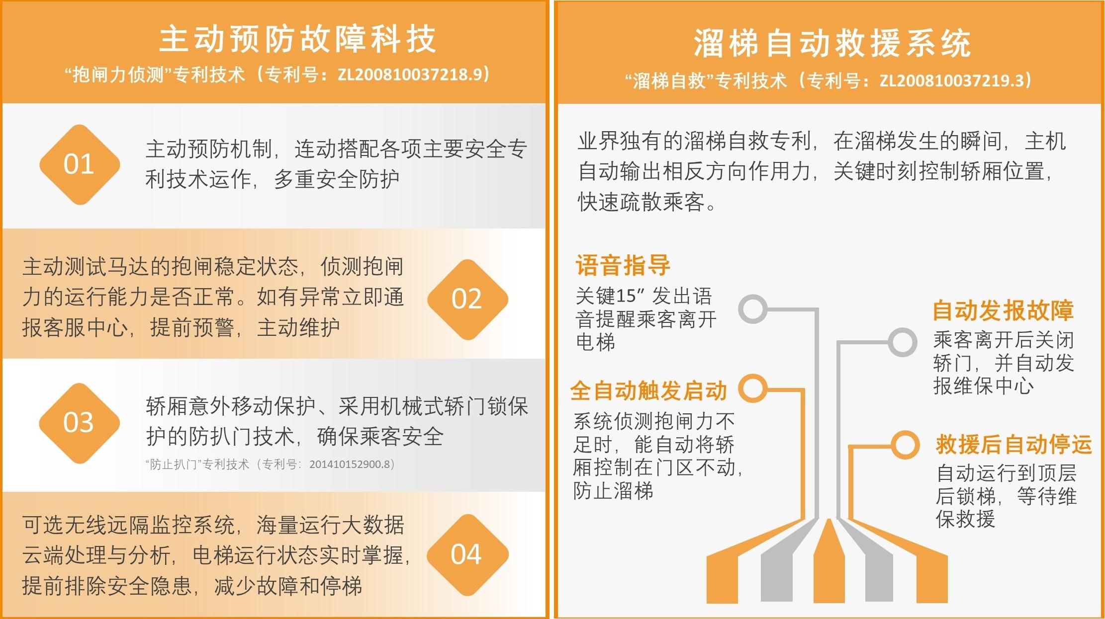 永大电梯智慧乘梯解决方案,激活北京大兴区城市更新原力