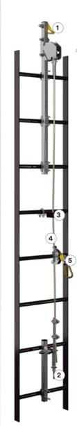 3M™ DBI-SALA® Lad-Saf™ 钢缆爬梯安全系统