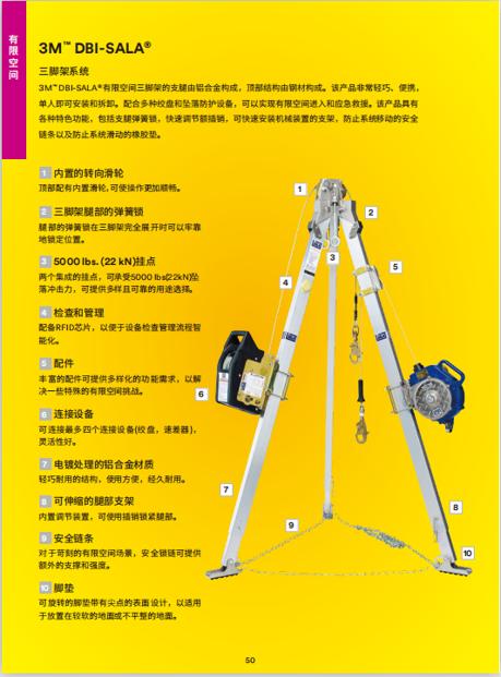 3M™ DBI-SALA®三脚架系统