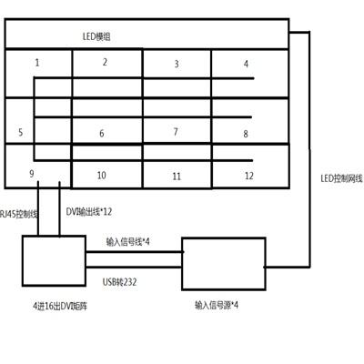 远扬实业供电公司调控室液晶拼接系统建设