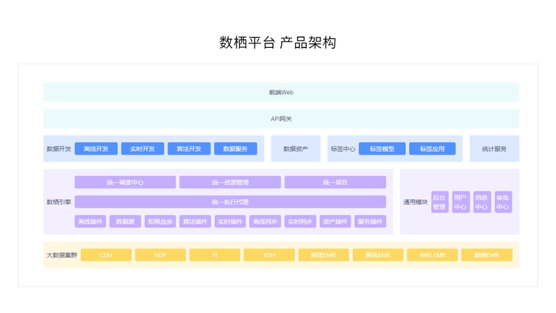 打造丰富多样[朋友圈] 国产CPU持续拓展应用空间