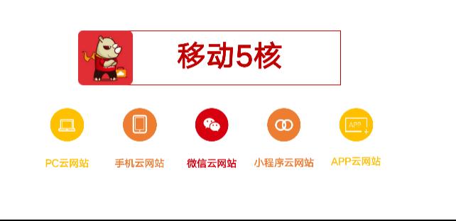 犀牛云企业云网站-网站建设,企业网站建设,网站开发