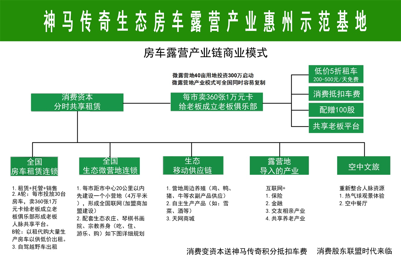 惠州营地规划图