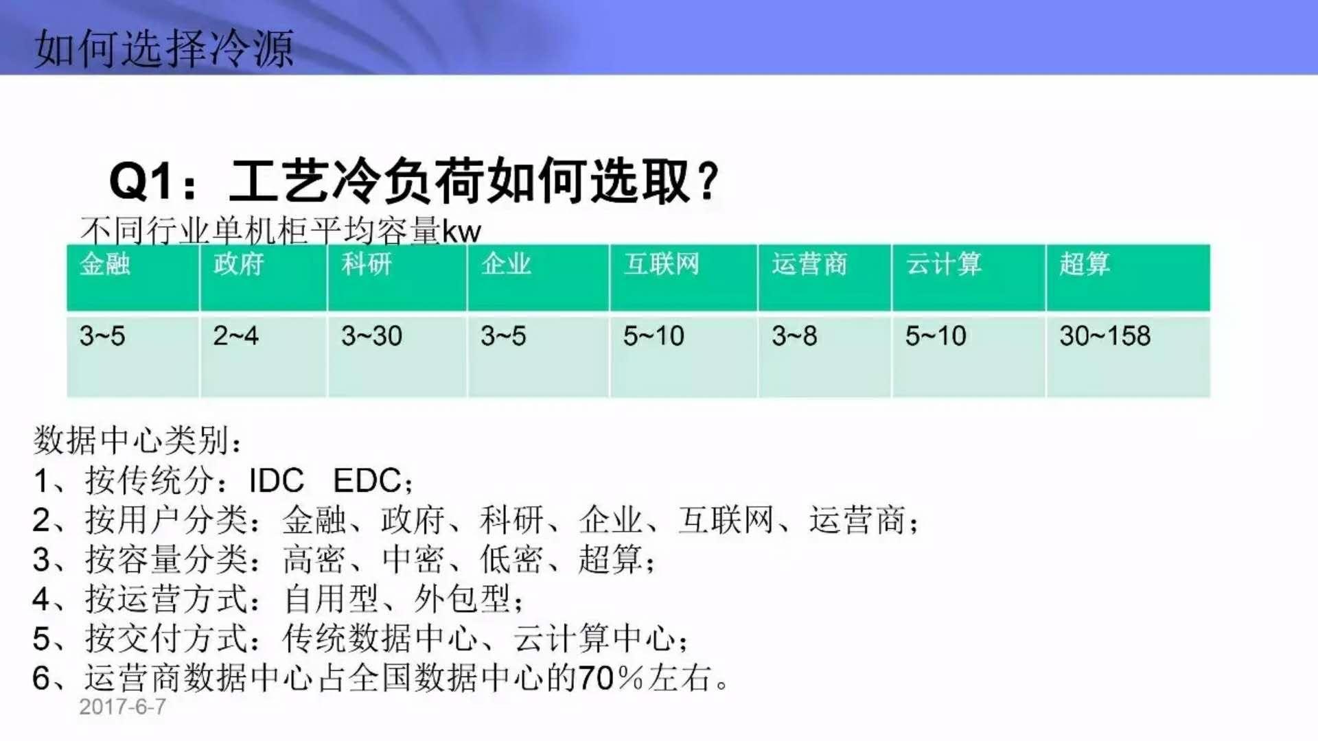[广东水蓄冷]数据中心空调规划设计要点