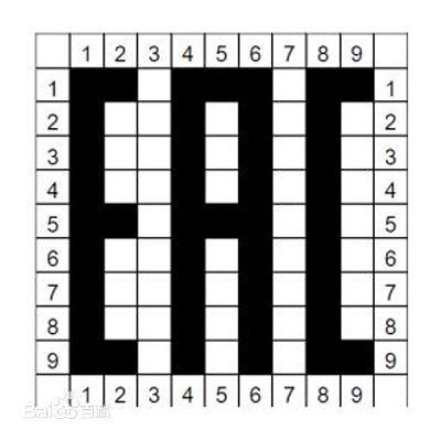 海关联盟认证(EAC认证)