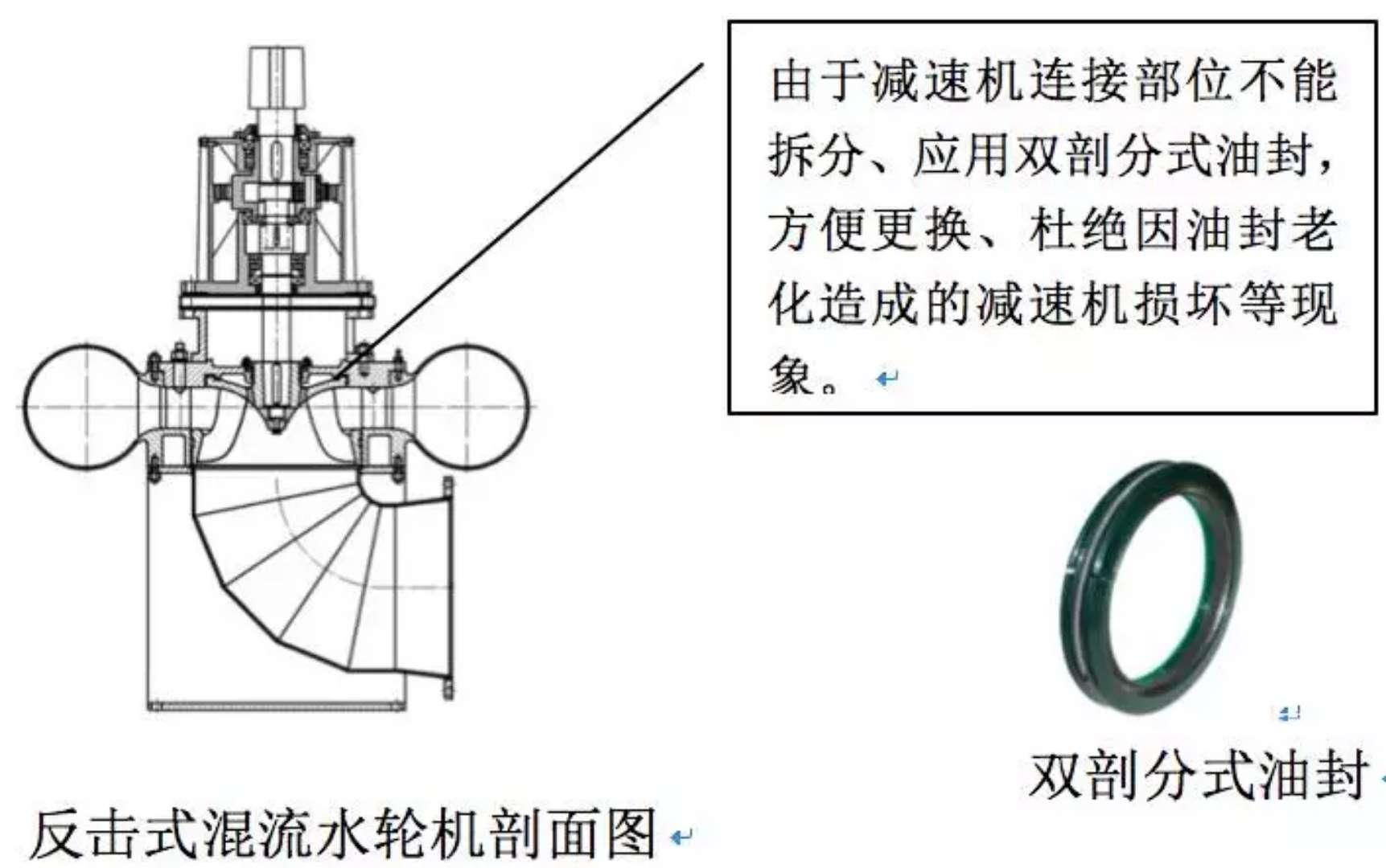 [中央空调节能技术]循环水系统冷却塔节能技改方案详解