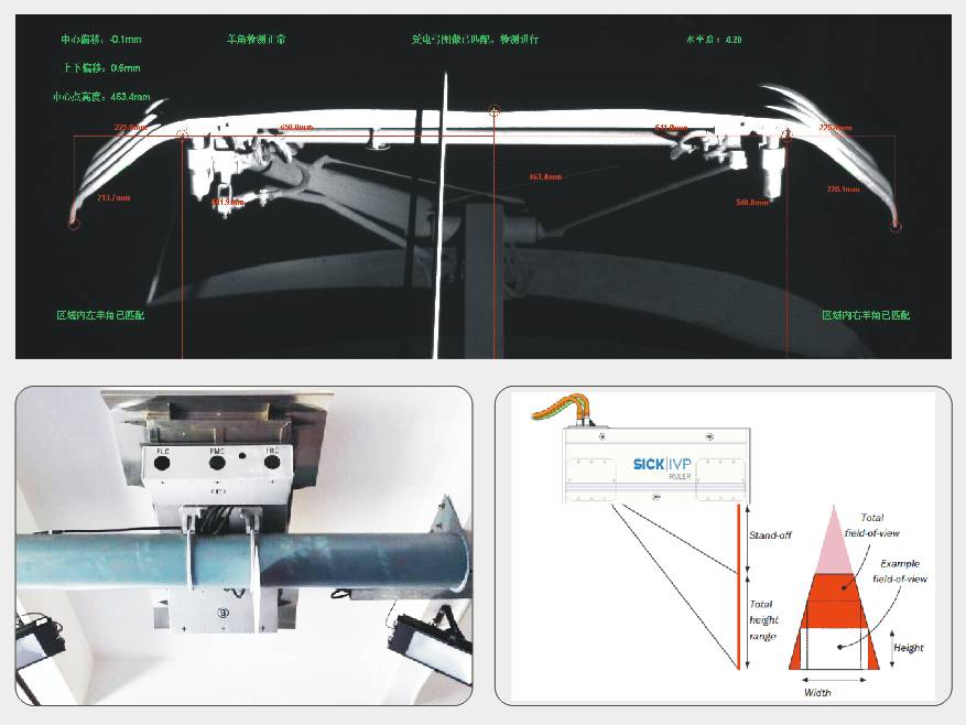 受电弓轮廓、中心线偏移、多向倾斜、羊角变形检测模块