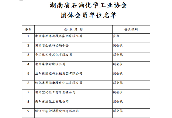 协会会员单位名单