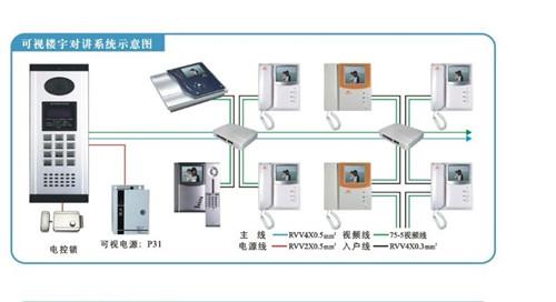 陕西省地方电力有限公司