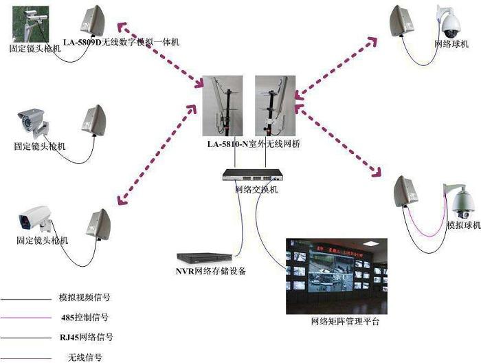 远程无线万博manbetx官网app万博官方网站manbetx