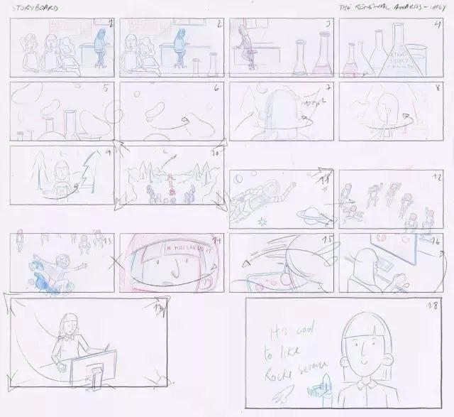 MG动画宣传片为什么能集万千宠爱于一身?