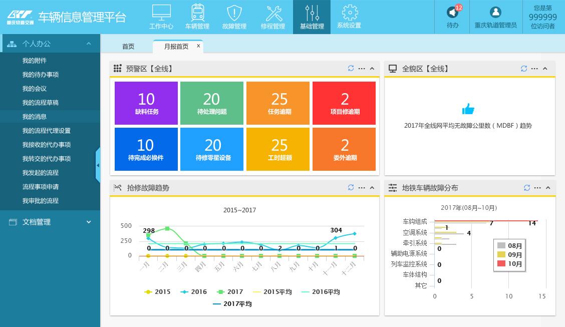 Information Management Software