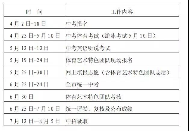 深圳市2018年中考中招政策公布,基本政策保持不变