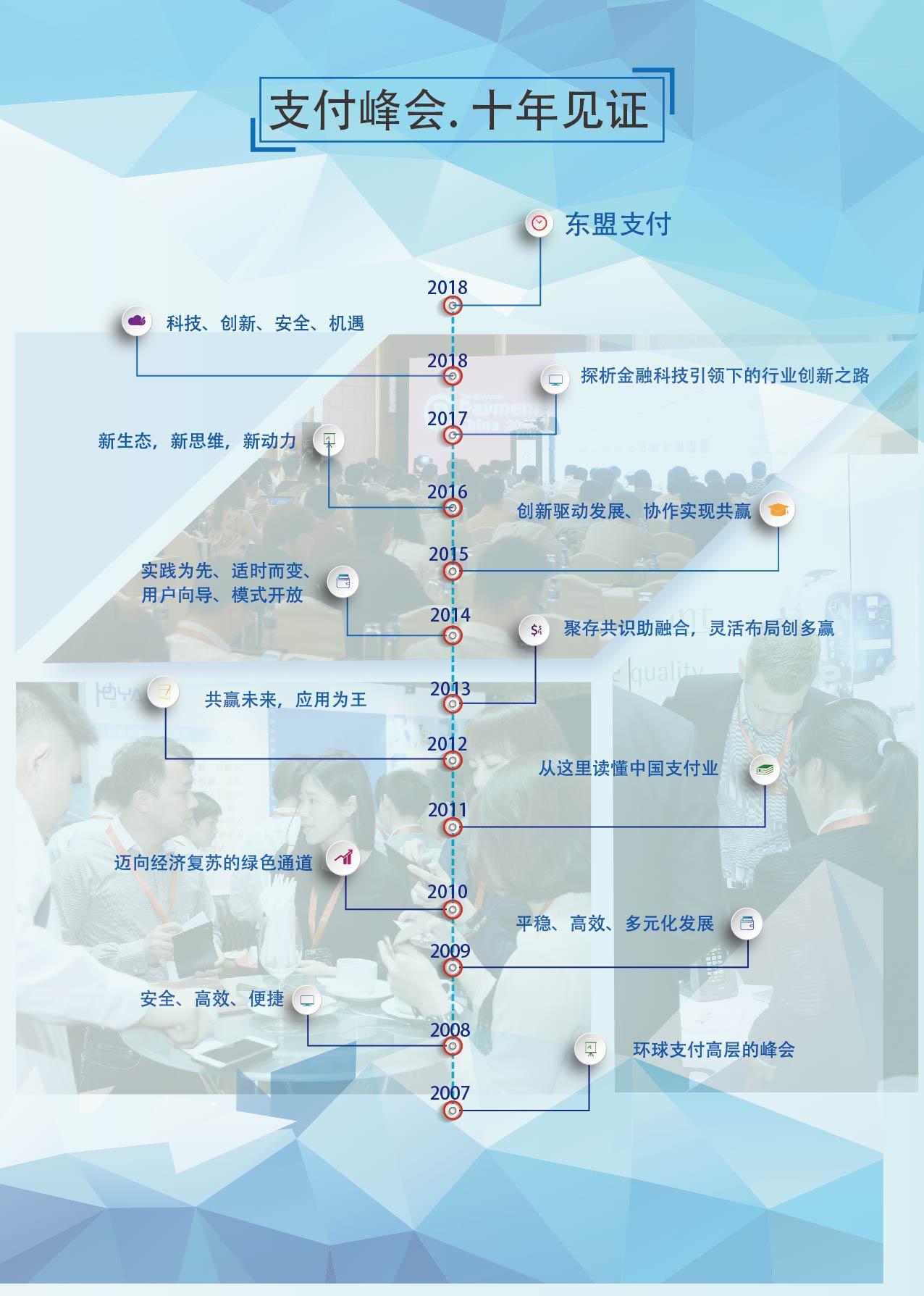 2018 东盟支付产业国际峰会
