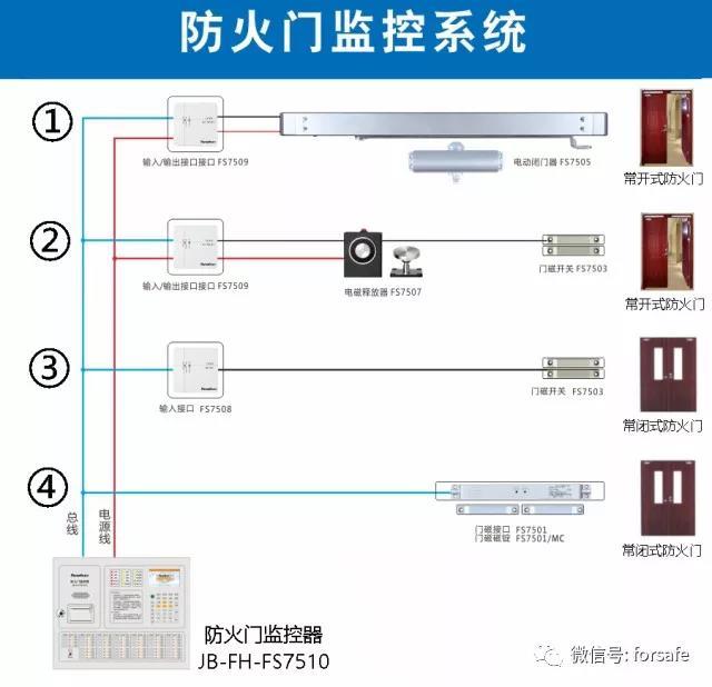 赋安防火门监控系统接线图