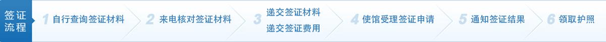 深圳代办签证