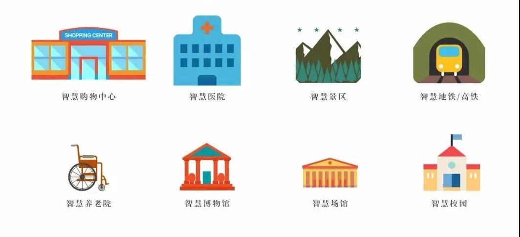 笨鸟分享|以智慧标识服务响应智慧城市的建设