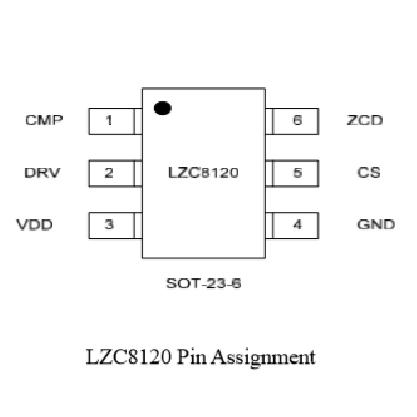 LZC8120