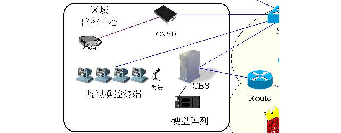 电力万博官方网站manbetx图像监视万博官方网站manbetx解决方案
