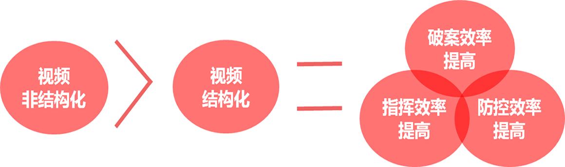 全城智慧万博manbetx官网app