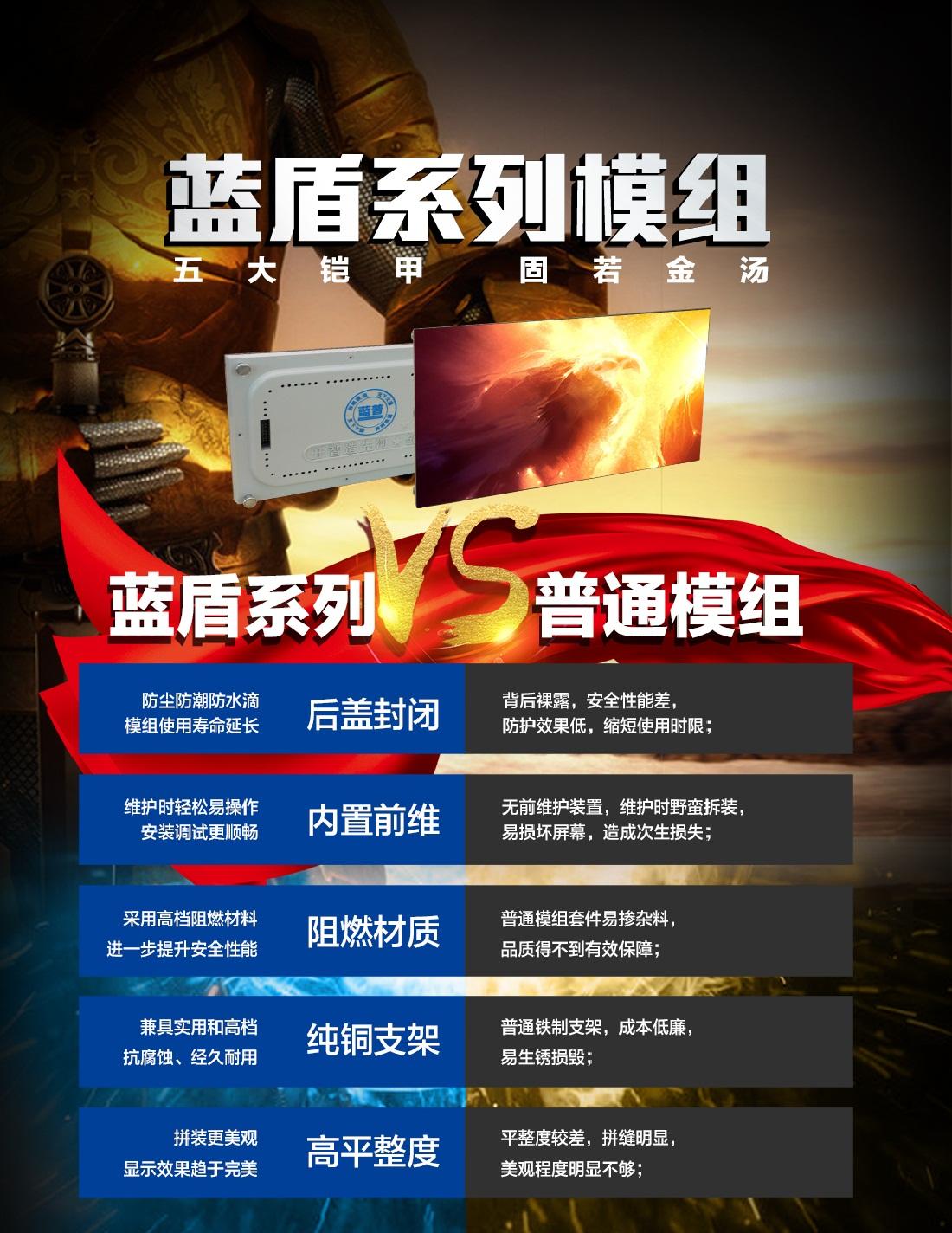 新一代顯示屏締造者——藍普科技盛裝亮相上海國際LED展