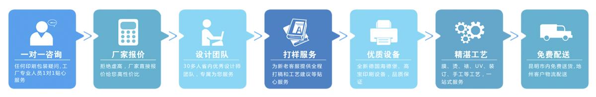 云南昆明鉴诚万博体育manbetx官方网