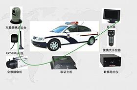 交通局车载移动执法万博官方网站manbetx解决方案