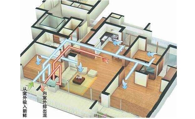 武汉新风系统有哪些特点