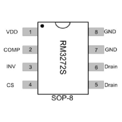 RM3272S
