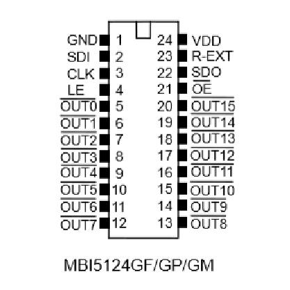 MBI5124GF