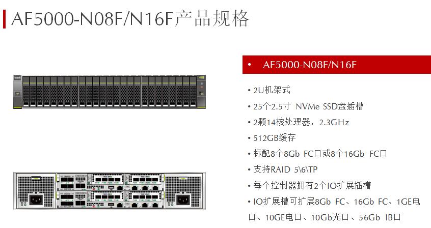 AF5000产品