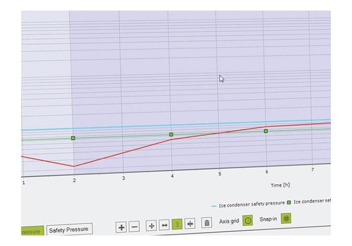 Lyovapor™ 软件