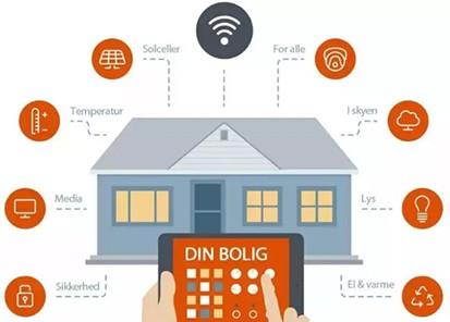 智能家居无线协议的发展及重要性